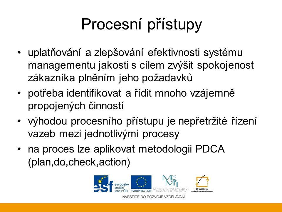 Procesní přístupy uplatňování a zlepšování efektivnosti systému managementu jakosti s cílem zvýšit spokojenost zákazníka plněním jeho požadavků potřeb