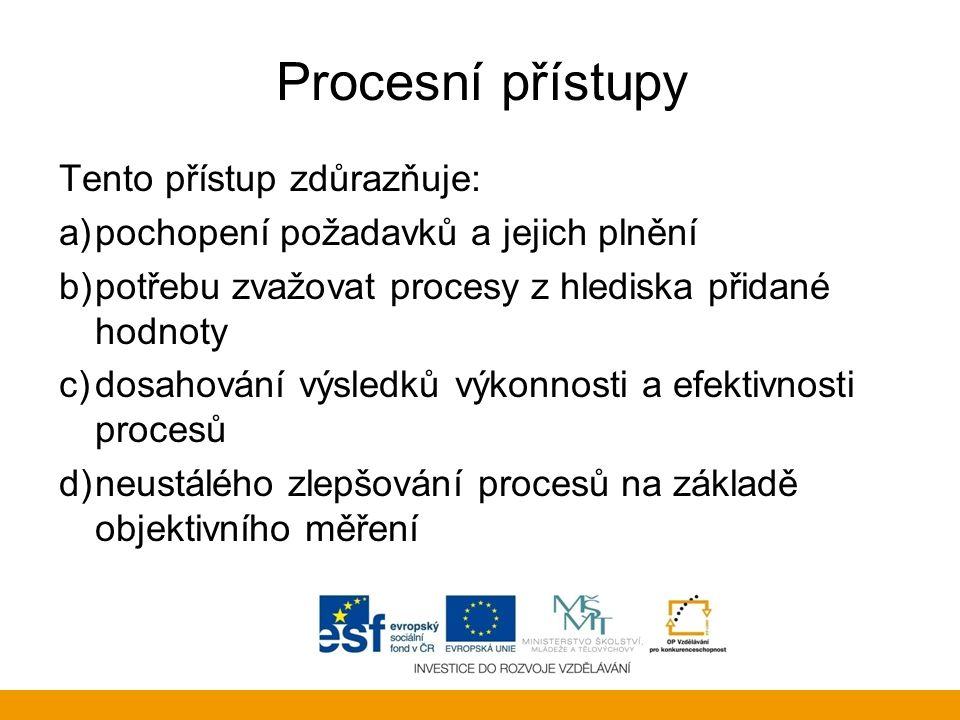 Procesní přístupy Tento přístup zdůrazňuje: a)pochopení požadavků a jejich plnění b)potřebu zvažovat procesy z hlediska přidané hodnoty c)dosahování v