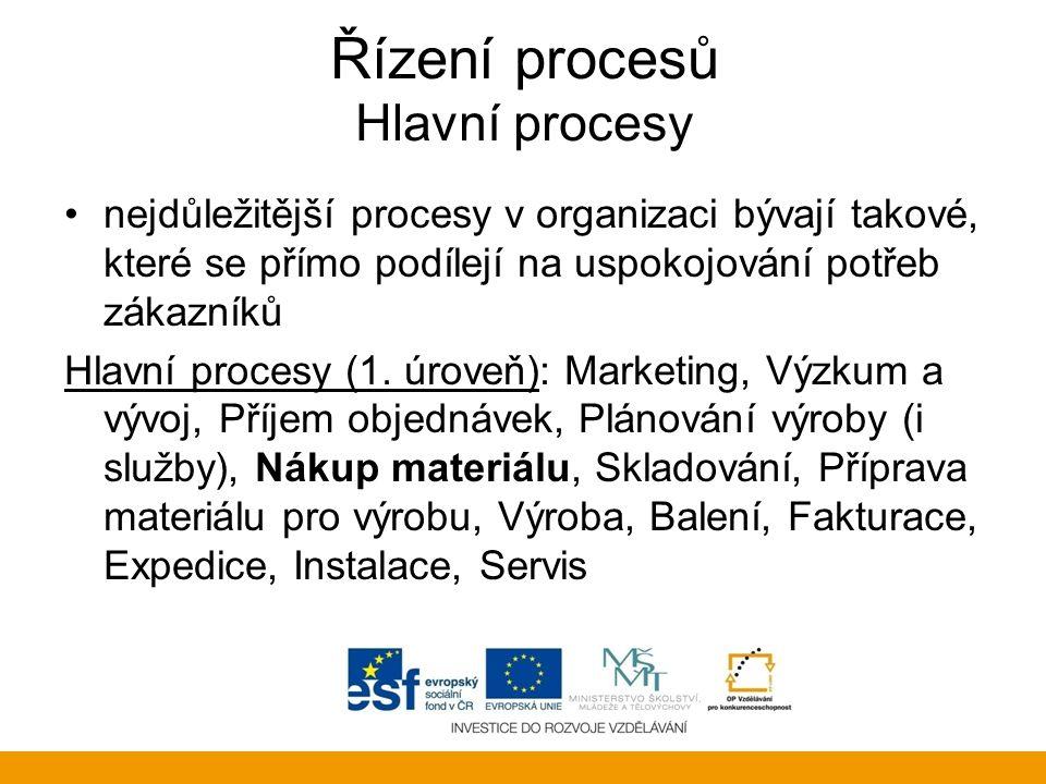 Řízení procesů Hlavní procesy nejdůležitější procesy v organizaci bývají takové, které se přímo podílejí na uspokojování potřeb zákazníků Hlavní proce