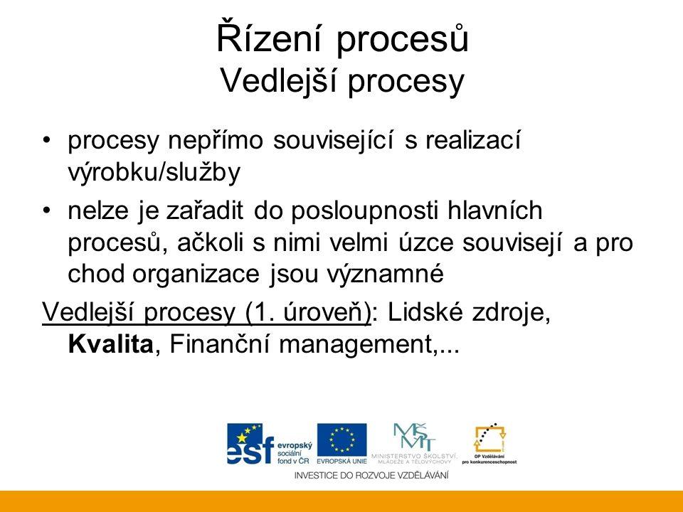 Řízení procesů Vedlejší procesy procesy nepřímo související s realizací výrobku/služby nelze je zařadit do posloupnosti hlavních procesů, ačkoli s nim