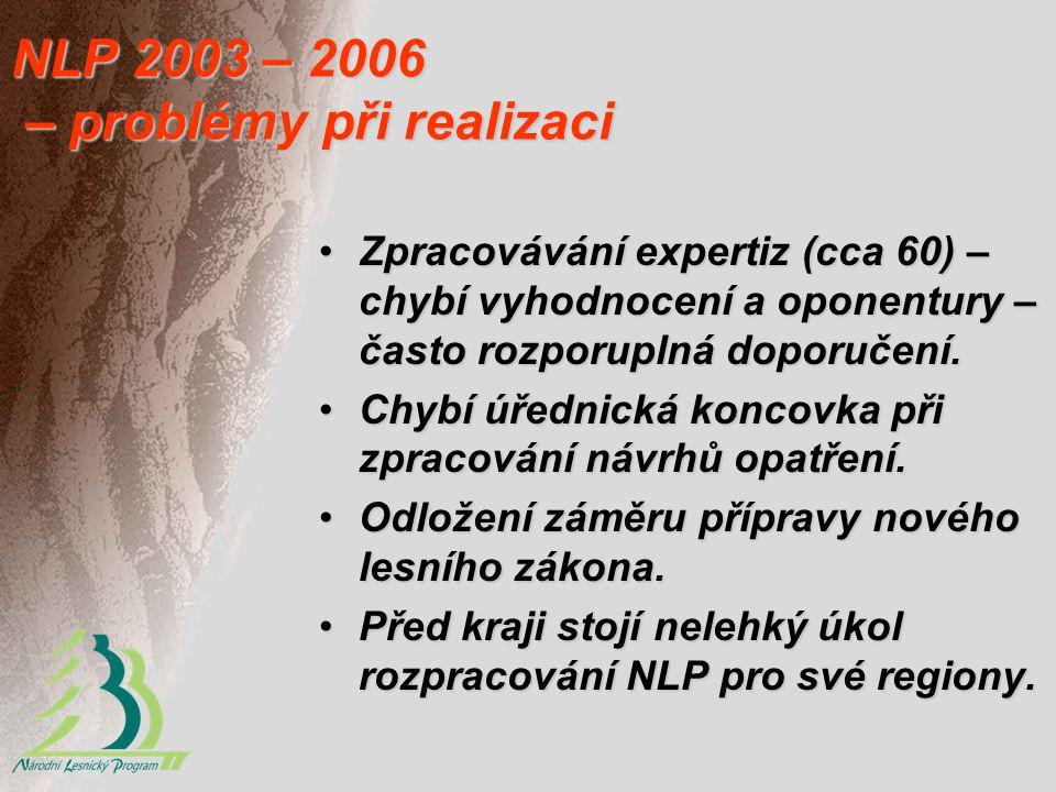 NLP 2003 – 2006 – problémy při realizaci Zpracovávání expertiz (cca 60) – chybí vyhodnocení a oponentury – často rozporuplná doporučení.Zpracovávání expertiz (cca 60) – chybí vyhodnocení a oponentury – často rozporuplná doporučení.