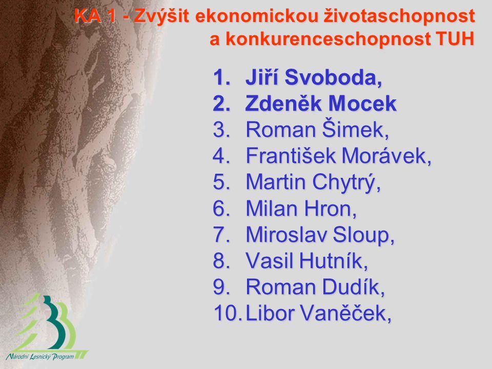 KA 1 - Zvýšit ekonomickou životaschopnost a konkurenceschopnost TUH 1.Jiří Svoboda, 2.Zdeněk Mocek 3.Roman Šimek, 4.František Morávek, 5.Martin Chytrý