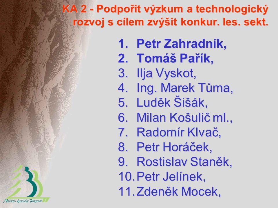 KA 2 - Podpořit výzkum a technologický rozvoj s cílem zvýšit konkur. les. sekt. 1.Petr Zahradník, 2.Tomáš Pařík, 3.Ilja Vyskot, 4.Ing. Marek Tůma, 5.L