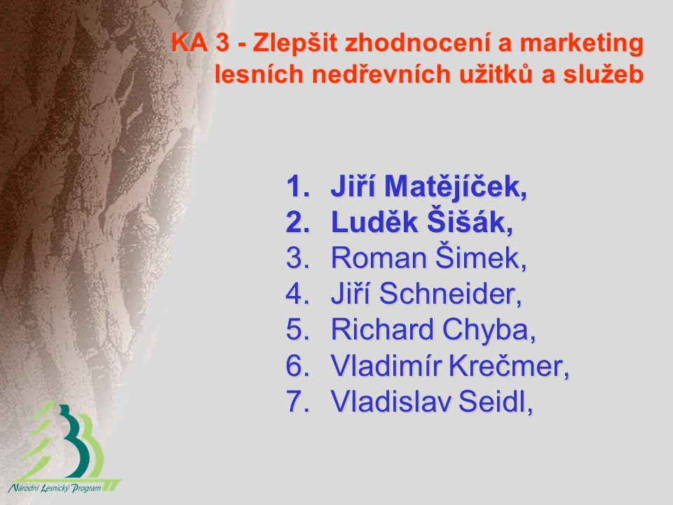 KA 3 - Zlepšit zhodnocení a marketing lesních nedřevních užitků a služeb 1.Jiří Matějíček, 2.Luděk Šišák, 3.Roman Šimek, 4.Jiří Schneider, 5.Richard C