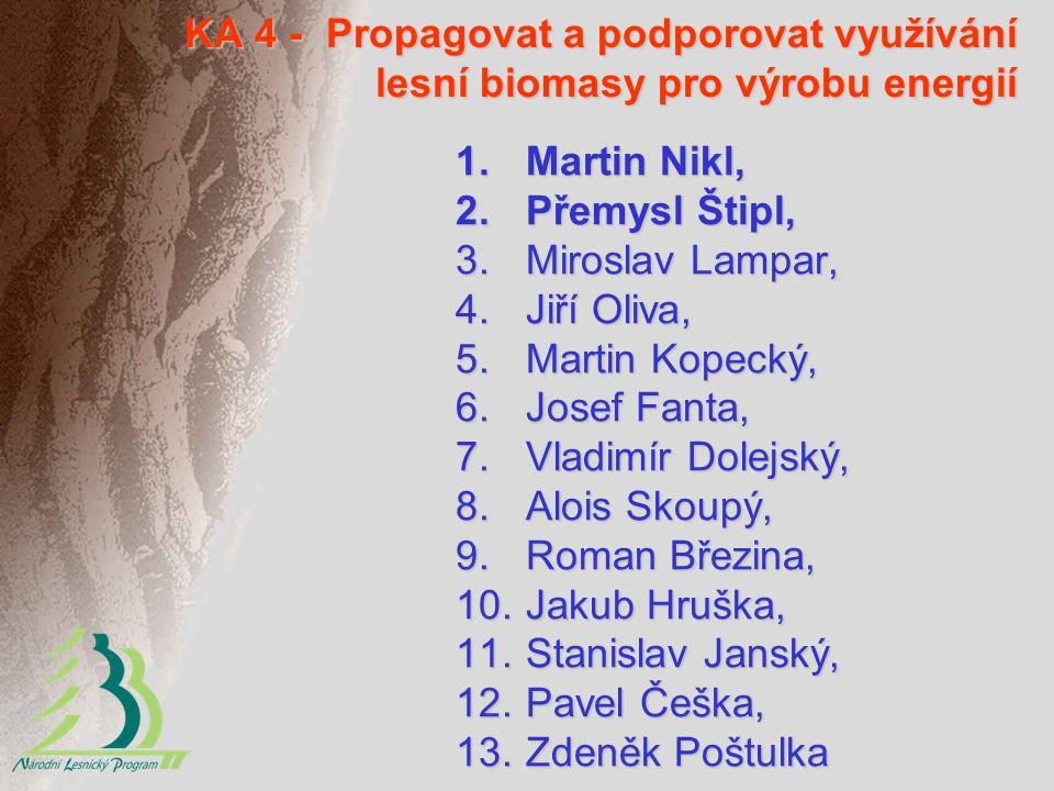 KA 4 - Propagovat a podporovat využívání lesní biomasy pro výrobu energií 1.Martin Nikl, 2.Přemysl Štipl, 3.Miroslav Lampar, 4.Jiří Oliva, 5.Martin Ko