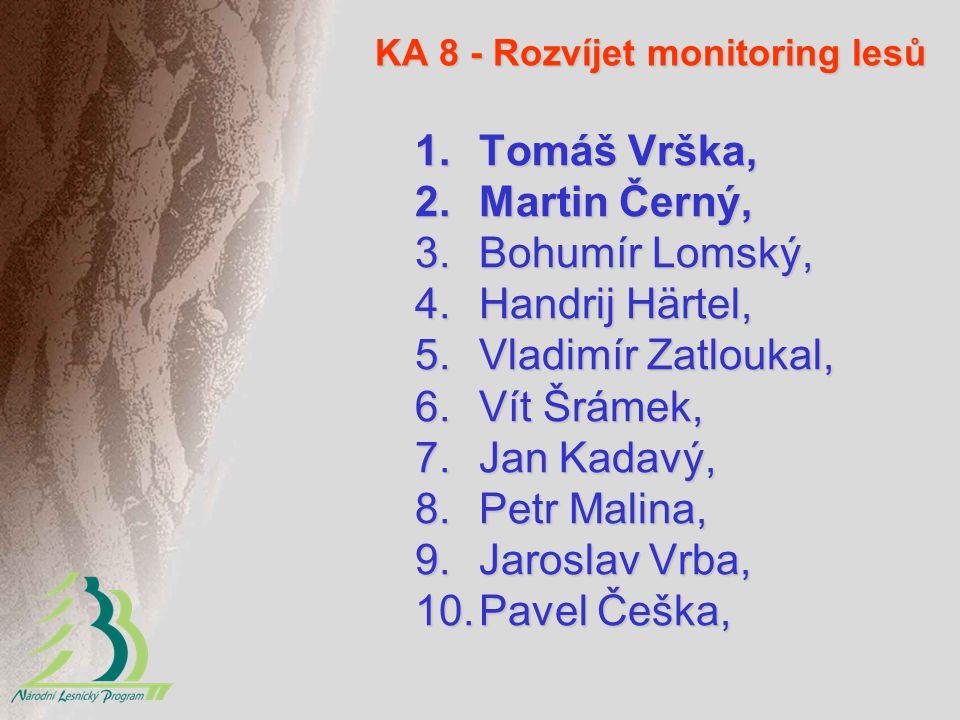KA 8 - Rozvíjet monitoring lesů 1.Tomáš Vrška, 2.Martin Černý, 3.Bohumír Lomský, 4.Handrij Härtel, 5.Vladimír Zatloukal, 6.Vít Šrámek, 7.Jan Kadavý, 8