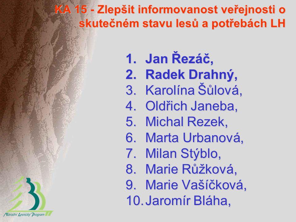 KA 15 - Zlepšit informovanost veřejnosti o skutečném stavu lesů a potřebách LH 1.Jan Řezáč, 2.Radek Drahný, 3.Karolína Šůlová, 4.Oldřich Janeba, 5.Mic