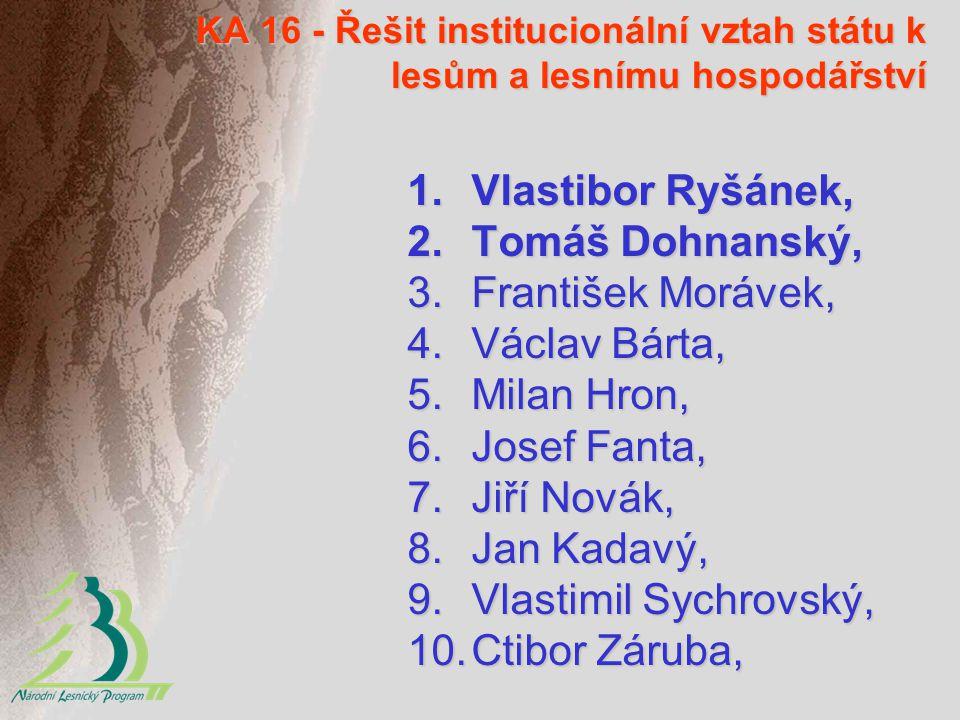 KA 16 - Řešit institucionální vztah státu k lesům a lesnímu hospodářství 1.Vlastibor Ryšánek, 2.Tomáš Dohnanský, 3.František Morávek, 4.Václav Bárta,
