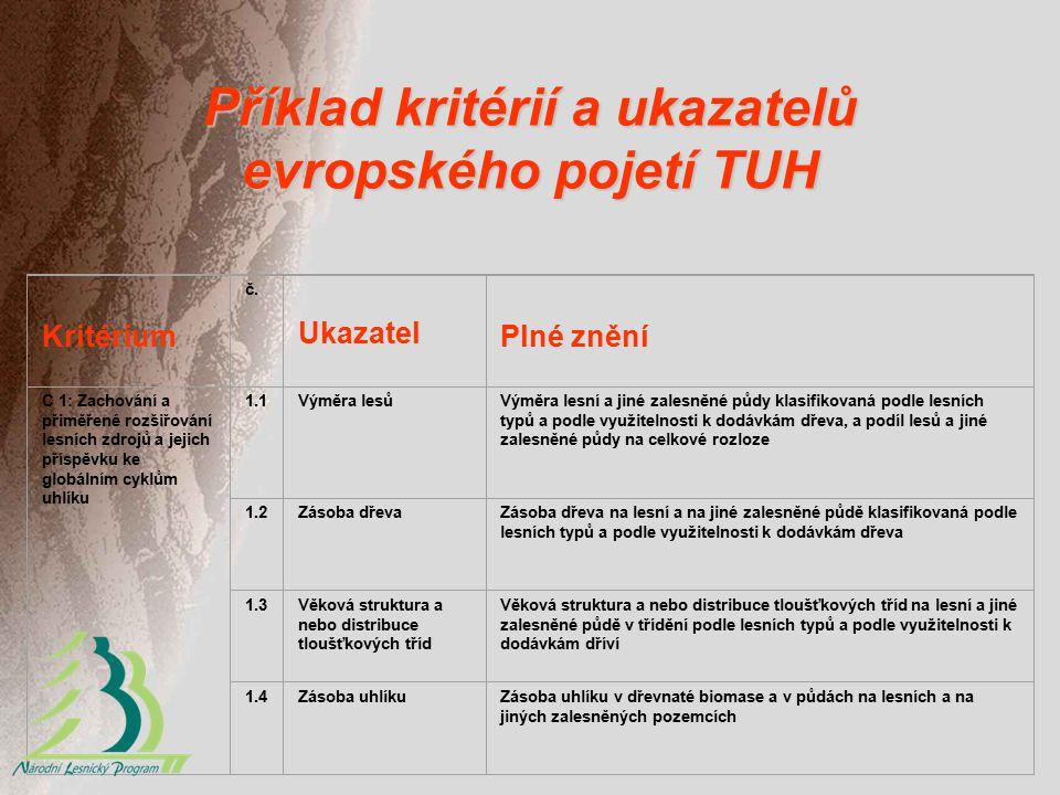 Příklad kritérií a ukazatelů evropského pojetí TUH Kritérium č. Ukazatel Plné znění C 1: Zachování a přiměřené rozšiřování lesních zdrojů a jejich pří