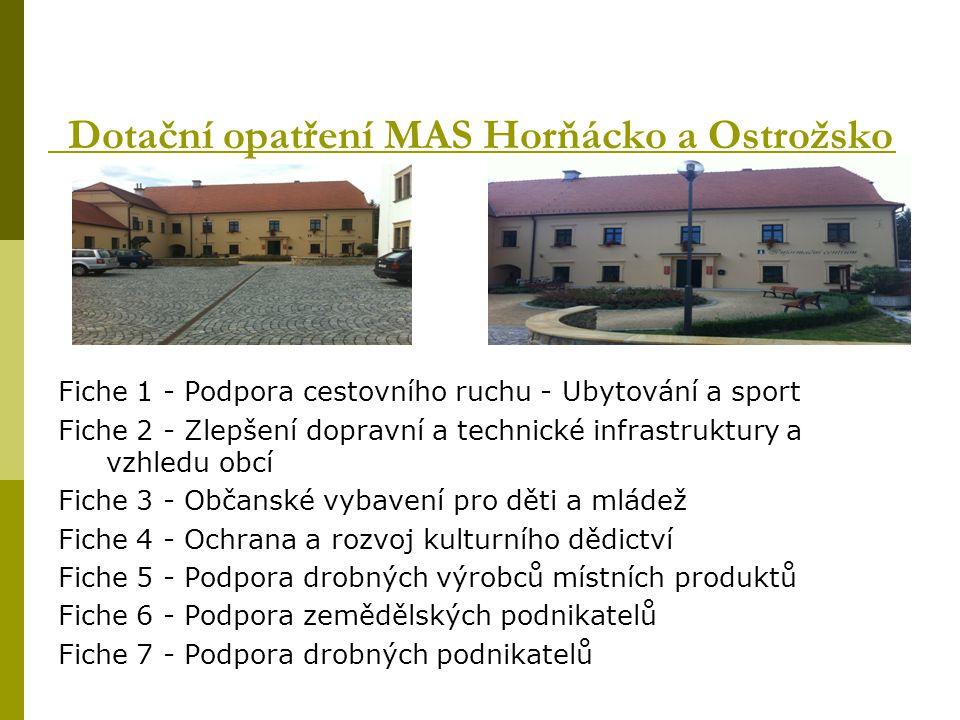 Území působnosti 16 obcí Ostrožka a Horňácka, rozloha 264,79 Km2, 26610 obyvatel