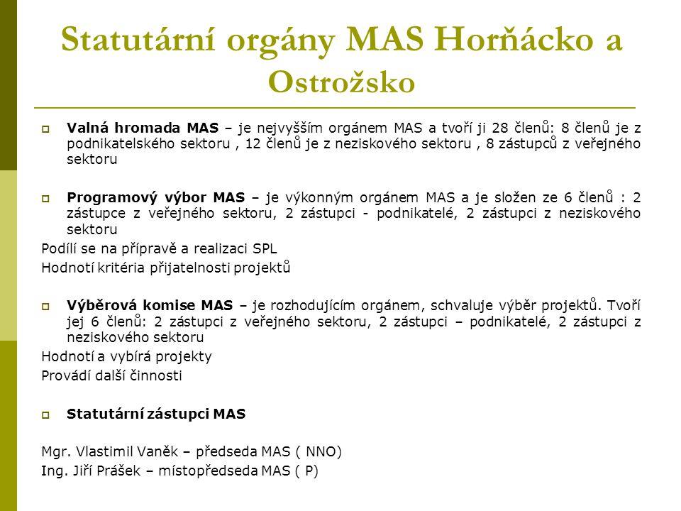 Zaměstnanci MAS Horňácko a Ostrožsko  Jana Bujáková – manažer MAS Je oprávněna jednat za sdružení v rozsahu vymezeném plnou mocí, koordinuje aktivity směrem k prohloubení spolupráce v regionu, připravuje a řídí rozpočet hospodaření, řídí realizaci SPL Leader a projektů MAS  Ing.
