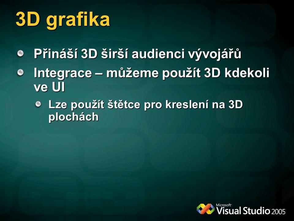 Přináší 3D širší audienci vývojářů Integrace – můžeme použít 3D kdekoli ve UI Lze použít štětce pro kreslení na 3D plochách