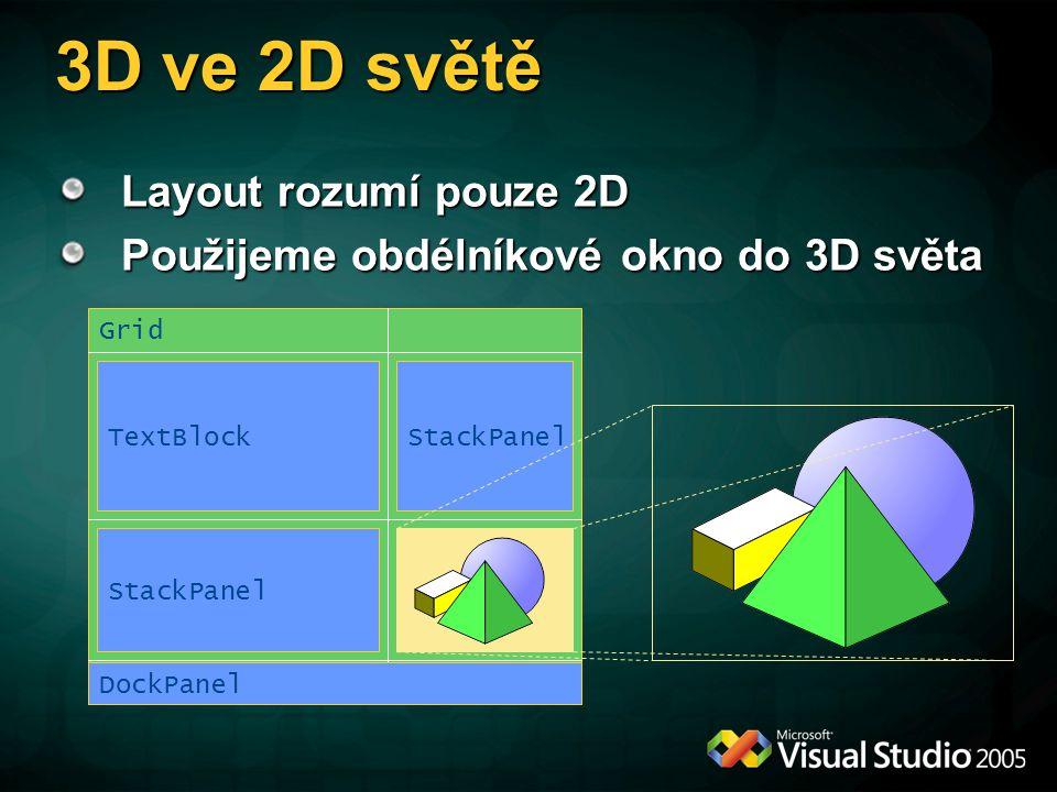 Grid 3D ve 2D světě Layout rozumí pouze 2D Použijeme obdélníkové okno do 3D světa DockPanel StackPanel TextBlock