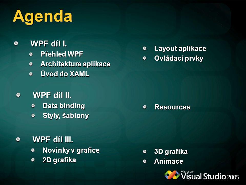 Agenda WPF díl I.WPF díl I.