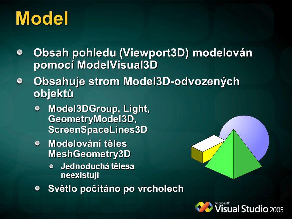 Model Obsah pohledu (Viewport3D) modelován pomocí ModelVisual3D Obsahuje strom Model3D-odvozených objektů Model3DGroup, Light, GeometryModel3D, ScreenSpaceLines3D Modelování těles MeshGeometry3D Jednoduchá tělesa neexistují Světlo počítáno po vrcholech