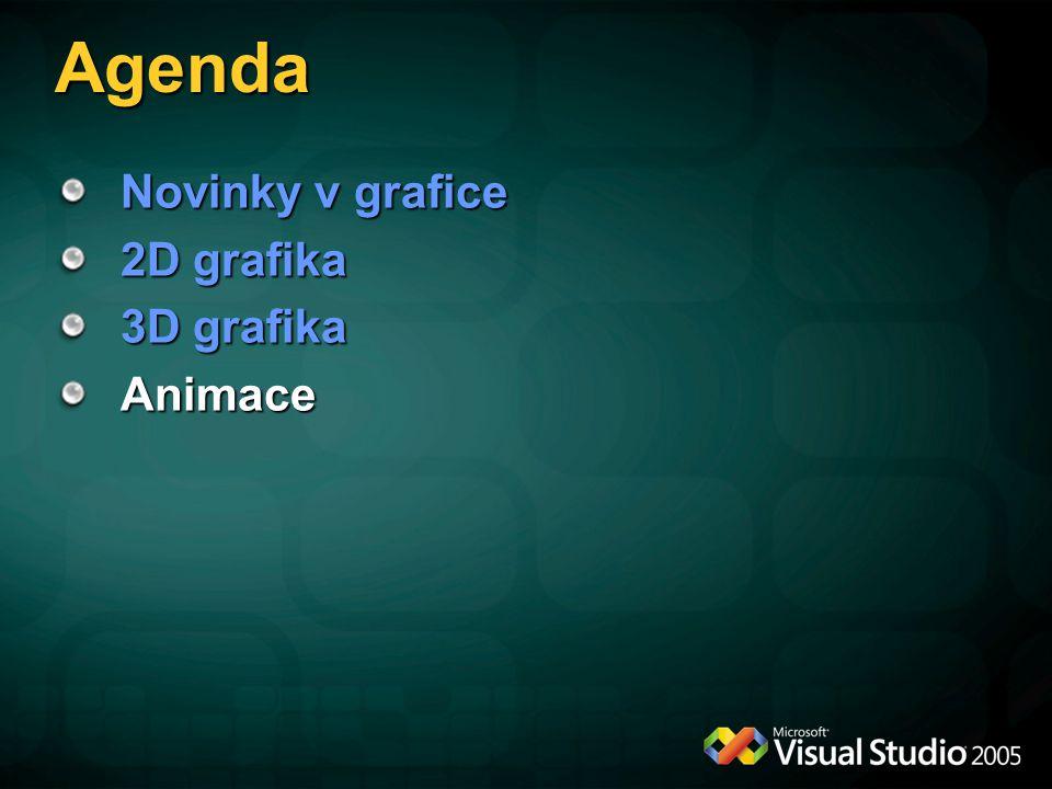 Agenda Novinky v grafice 2D grafika 3D grafika Animace
