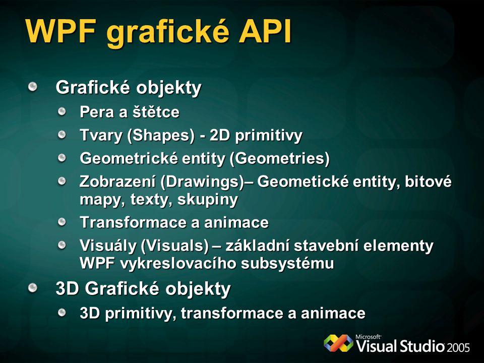 WPF grafické API Grafické objekty Pera a štětce Tvary (Shapes) - 2D primitivy Geometrické entity (Geometries) Zobrazení (Drawings)– Geometické entity, bitové mapy, texty, skupiny Transformace a animace Visuály (Visuals) – základní stavební elementy WPF vykreslovacího subsystému 3D Grafické objekty 3D primitivy, transformace a animace