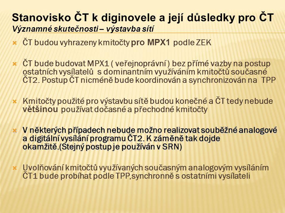 Stanovisko ČT k diginovele a její důsledky pro ČT Významné skutečnosti – výstavba sítí  ČT budou vyhrazeny kmitočty pro MPX1 podle ZEK  ČT bude budovat MPX1 ( veřejnoprávní ) bez přímé vazby na postup ostatních vysílatelů s dominantním využíváním kmitočtů současné ČT2.