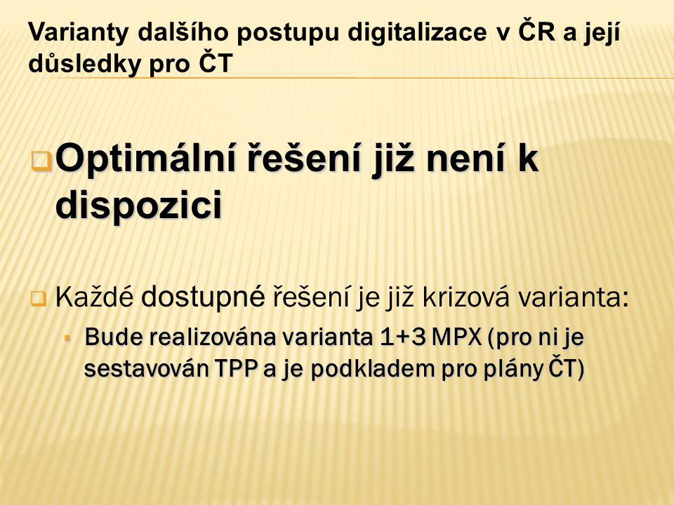 Varianty dalšího postupu digitalizace v ČR a její důsledky pro ČT  Optimální řešení již není k dispozici  Každé dostupné řešení je již krizová varianta:  Bude realizována varianta 1+3 MPX (pro ni je sestavován TPP a je podkladem pro plány ČT)