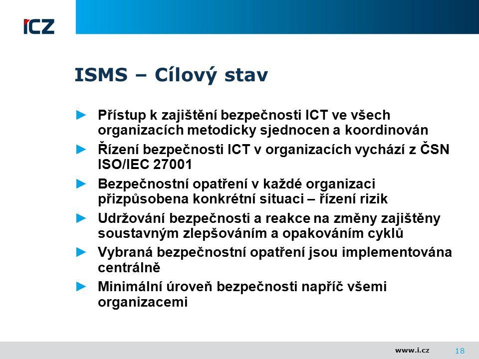 www.i.cz 18 ISMS – Cílový stav ►Přístup k zajištění bezpečnosti ICT ve všech organizacích metodicky sjednocen a koordinován ►Řízení bezpečnosti ICT v
