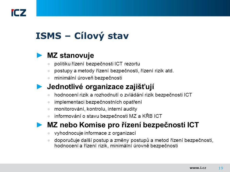 www.i.cz 19 ISMS – Cílový stav ►MZ stanovuje ●politiku řízení bezpečnosti ICT rezortu ●postupy a metody řízení bezpečnosti, řízení rizik atd. ●minimál