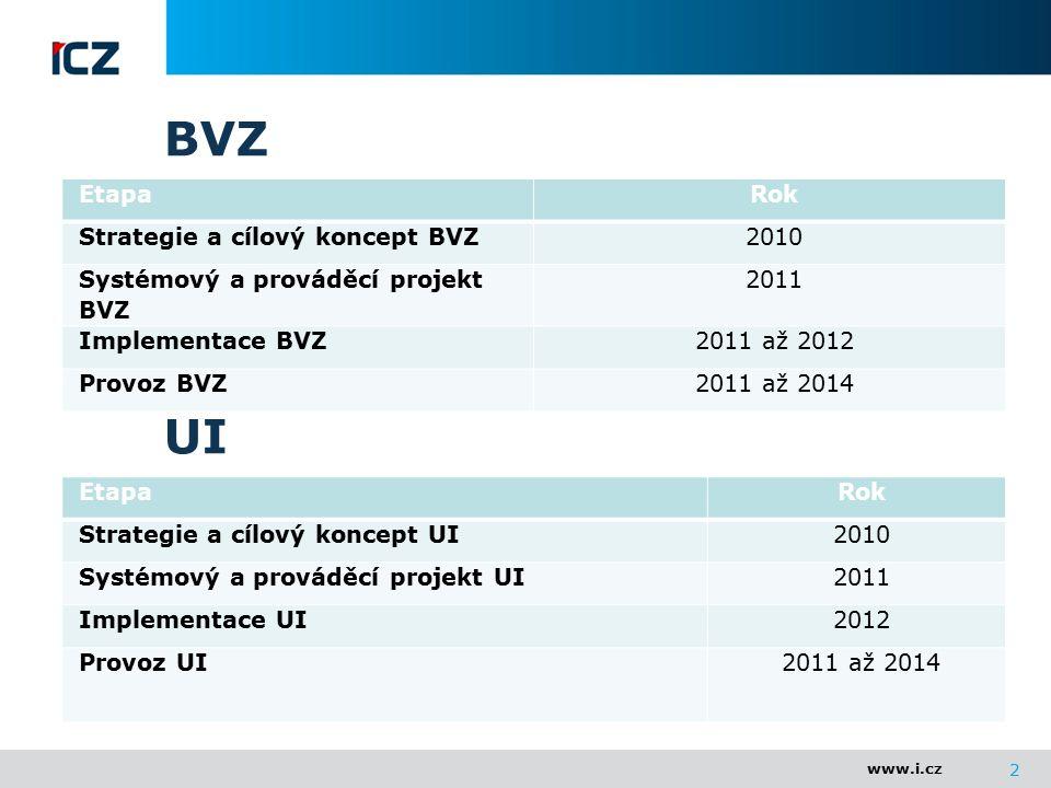 www.i.cz 2 EtapaRok Strategie a cílový koncept BVZ2010 Systémový a prováděcí projekt BVZ 2011 Implementace BVZ2011 až 2012 Provoz BVZ2011 až 2014 Etap