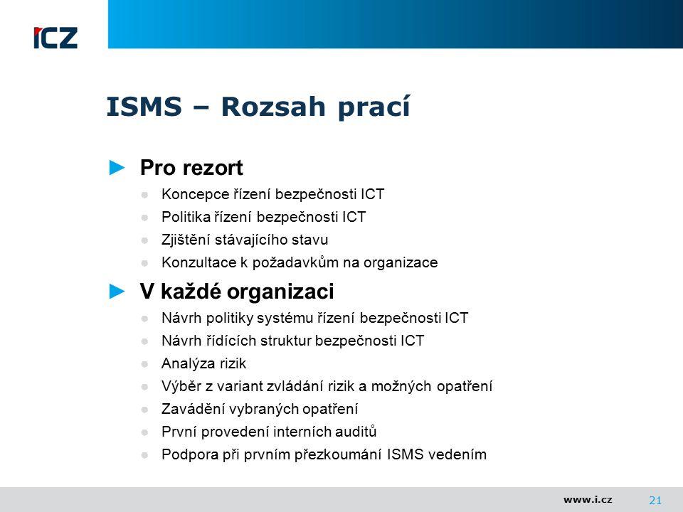 www.i.cz 21 ISMS – Rozsah prací ►Pro rezort ●Koncepce řízení bezpečnosti ICT ●Politika řízení bezpečnosti ICT ●Zjištění stávajícího stavu ●Konzultace