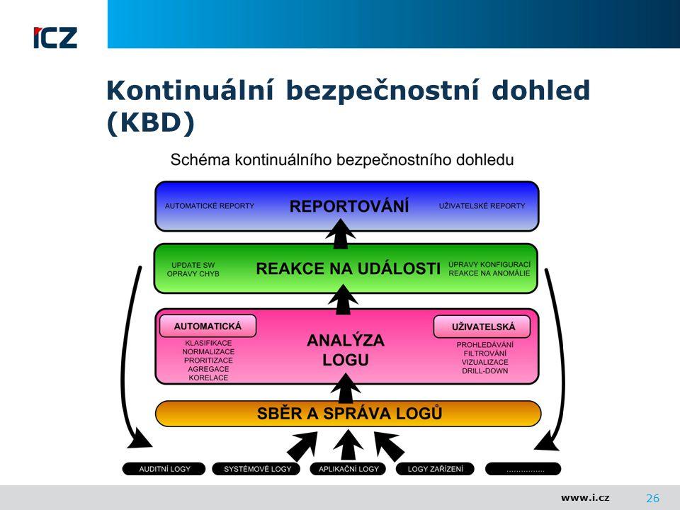 www.i.cz Kontinuální bezpečnostní dohled (KBD) 26