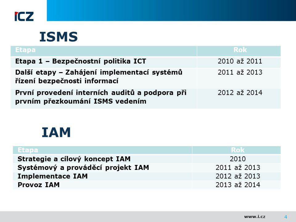 www.i.cz ISMS EtapaRok Etapa 1 – Bezpečnostní politika ICT2010 až 2011 Další etapy – Zahájení implementací systémů řízení bezpečnosti informací 2011 a