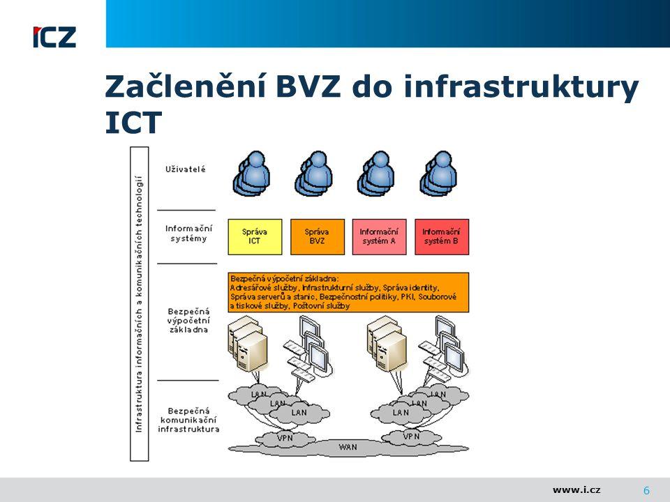 www.i.cz Začlenění BVZ do infrastruktury ICT 6