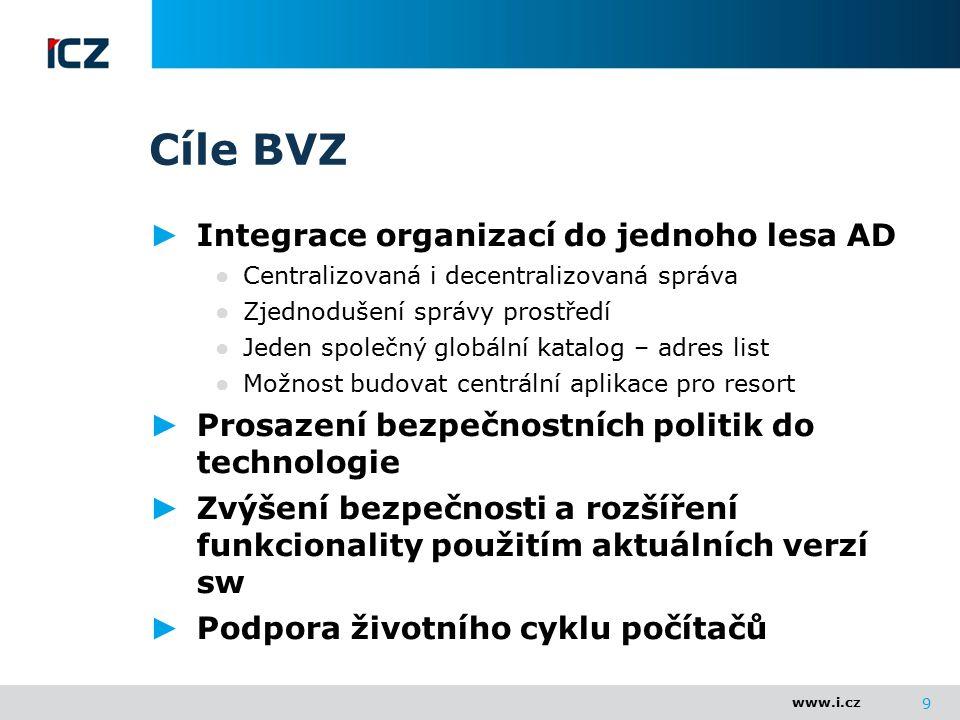 www.i.cz Cíle BVZ ► Integrace organizací do jednoho lesa AD ● Centralizovaná i decentralizovaná správa ● Zjednodušení správy prostředí ● Jeden společn