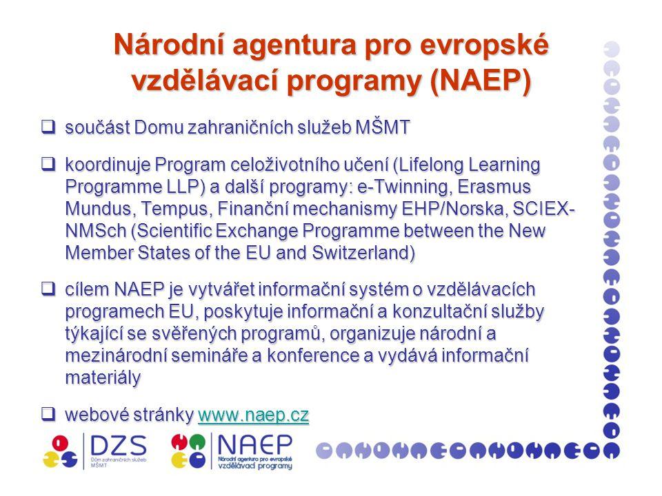 Program celoživotního učení (LLP)  schválen Rozhodnutím Evropského parlamentu a Rady č.