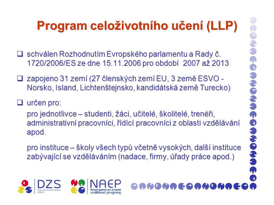 Program celoživotního učení (LLP) Comenius vzdělávání ve školáchErasmus vysokoškolské vzdělávání Leonardo da Vinci odborné vzdělávání a přípravaGrundtvig vzdělávání dospělých a celoživotní učení Průřezový program 4 klíčové aktivity – vývoj politiky; jazykové vzdělávání; informační a komunikační technologie; diseminace Program Jean Monnet podpora výuky, výzkumu a diskuze v oblasti studií evropské integrace na úrovni vysokoškolských institucí