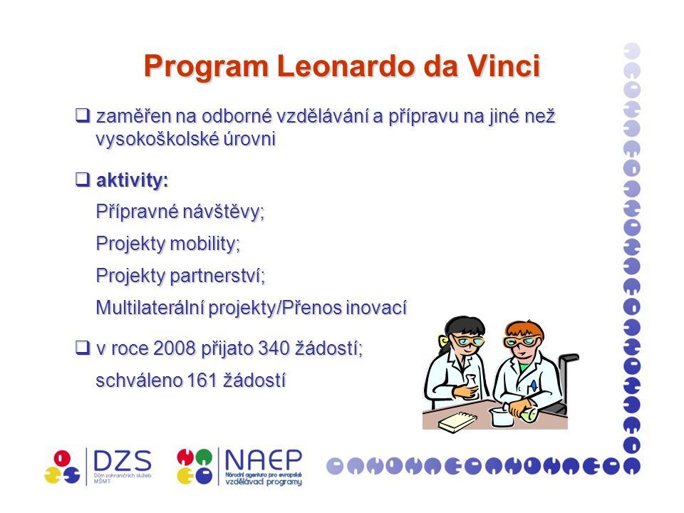 Statistika LdV: Projekty mobility 2009