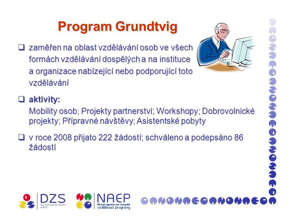 Průřezový program Průřezový program  Klíčová aktivita 1: Politická spolupráce a inovace Studijní návštěvy pro experty ve vzdělávání (SVES) – decentralizovaná aktivita  Klíčová aktivita 2: Jazyky Evropská jazyková cena Label – decentralizovaná aktivita  Klíčová aktivita 3: ICT (centralizované)  Klíčová aktivita 4: Diseminace a šíření výsledků (centralizované)