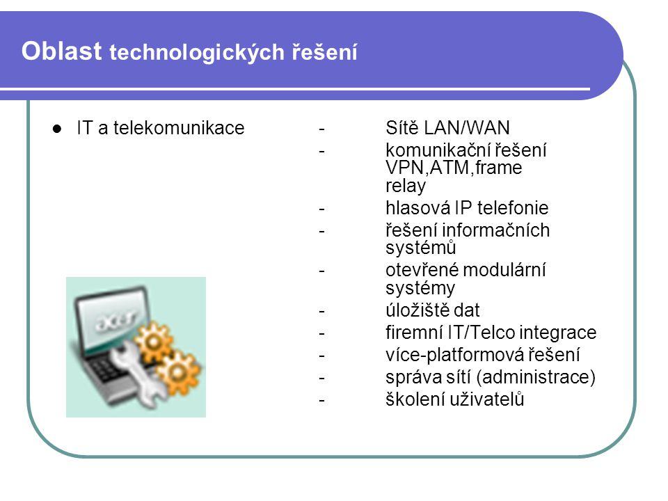 Oblast technologických řešení Technologie-vytápění, vzduchotechnika, klimatizace -kontrola přístupových systémů -monitorovací systémy -distribuce zvukových, obrazových signálů, datové služby