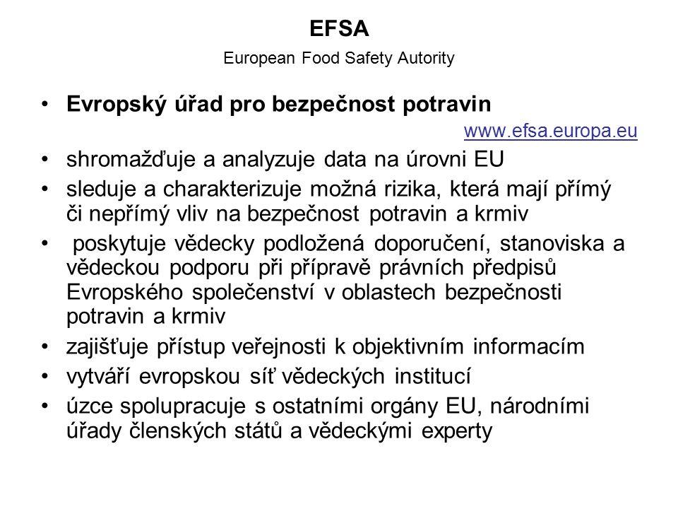 EFSA European Food Safety Autority Evropský úřad pro bezpečnost potravin www.efsa.europa.eu shromažďuje a analyzuje data na úrovni EU sleduje a charak