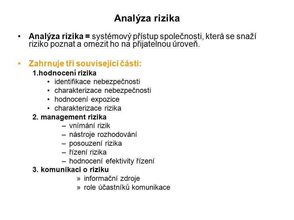 Analýza rizika Analýza rizika = systémový přístup společnosti, která se snaží riziko poznat a omezit ho na přijatelnou úroveň. Zahrnuje tři souvisejíc