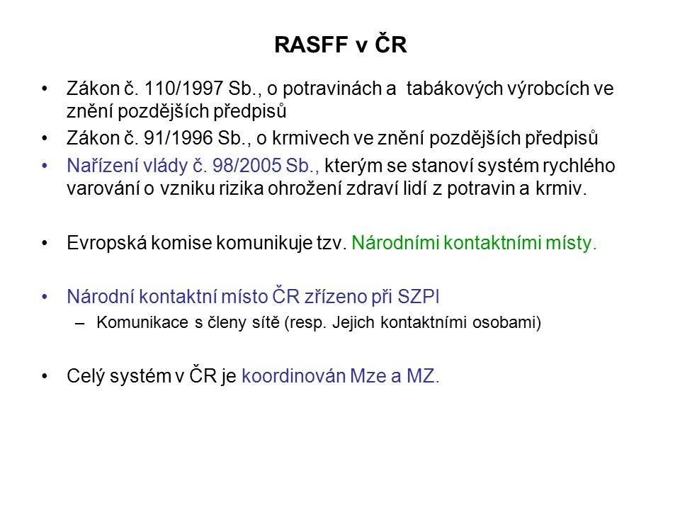 RASFF v ČR Zákon č. 110/1997 Sb., o potravinách a tabákových výrobcích ve znění pozdějších předpisů Zákon č. 91/1996 Sb., o krmivech ve znění pozdější