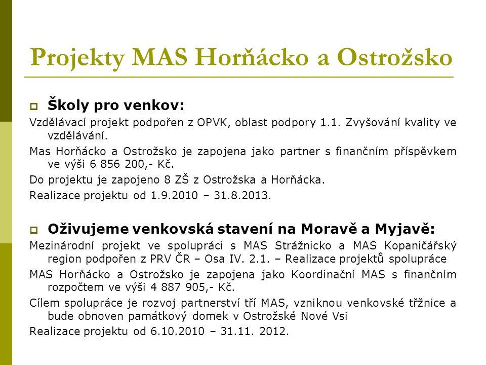 Počet vybraných projektů v rámci realizace SPL 2008 - 2010 Fiche200820092010201120122013Celkem 1.