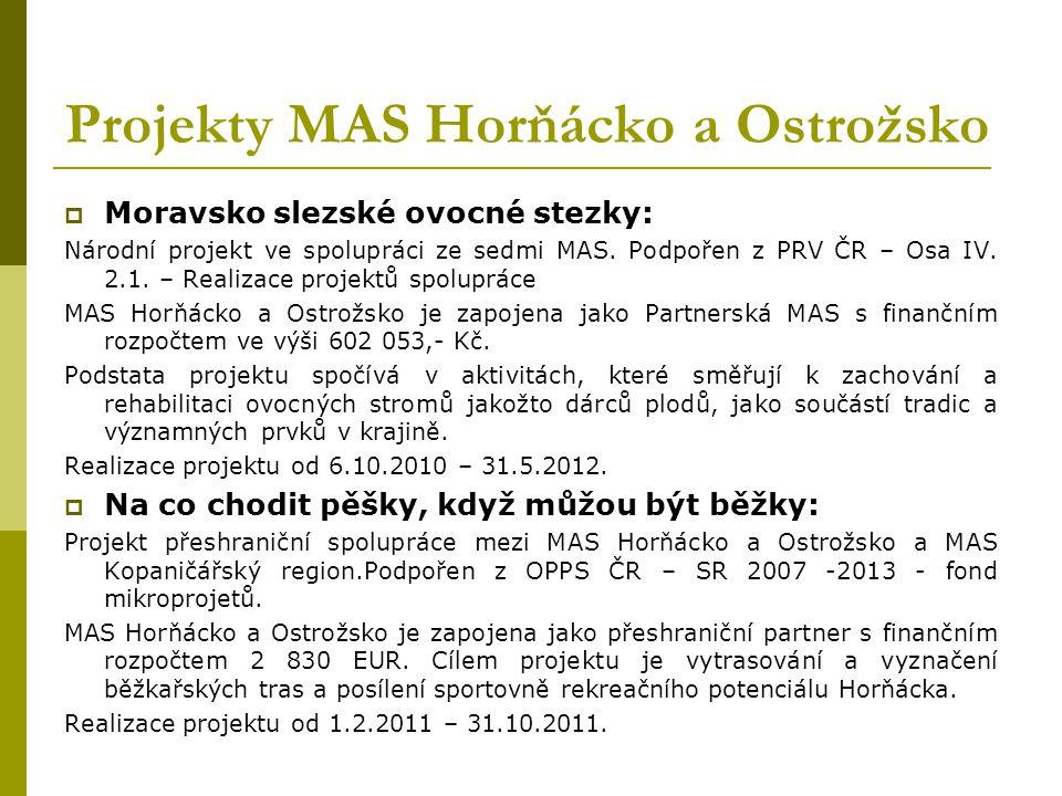 Projekty MAS Horňácko a Ostrožsko  Školy pro venkov: Vzdělávací projekt podpořen z OPVK, oblast podpory 1.1. Zvyšování kvality ve vzdělávání. Mas Hor