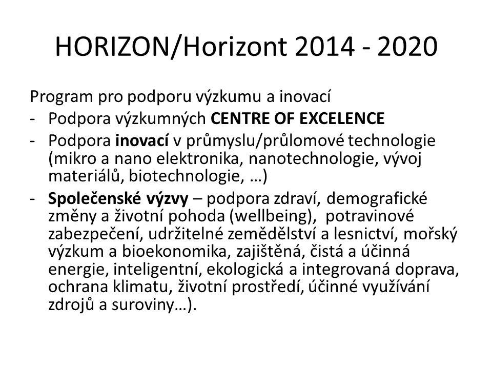 HORIZON/Horizont 2014 - 2020 Program pro podporu výzkumu a inovací -Podpora výzkumných CENTRE OF EXCELENCE -Podpora inovací v průmyslu/průlomové technologie (mikro a nano elektronika, nanotechnologie, vývoj materiálů, biotechnologie, …) -Společenské výzvy – podpora zdraví, demografické změny a životní pohoda (wellbeing), potravinové zabezpečení, udržitelné zemědělství a lesnictví, mořský výzkum a bioekonomika, zajištěná, čistá a účinná energie, inteligentní, ekologická a integrovaná doprava, ochrana klimatu, životní prostředí, účinné využívání zdrojů a suroviny…).