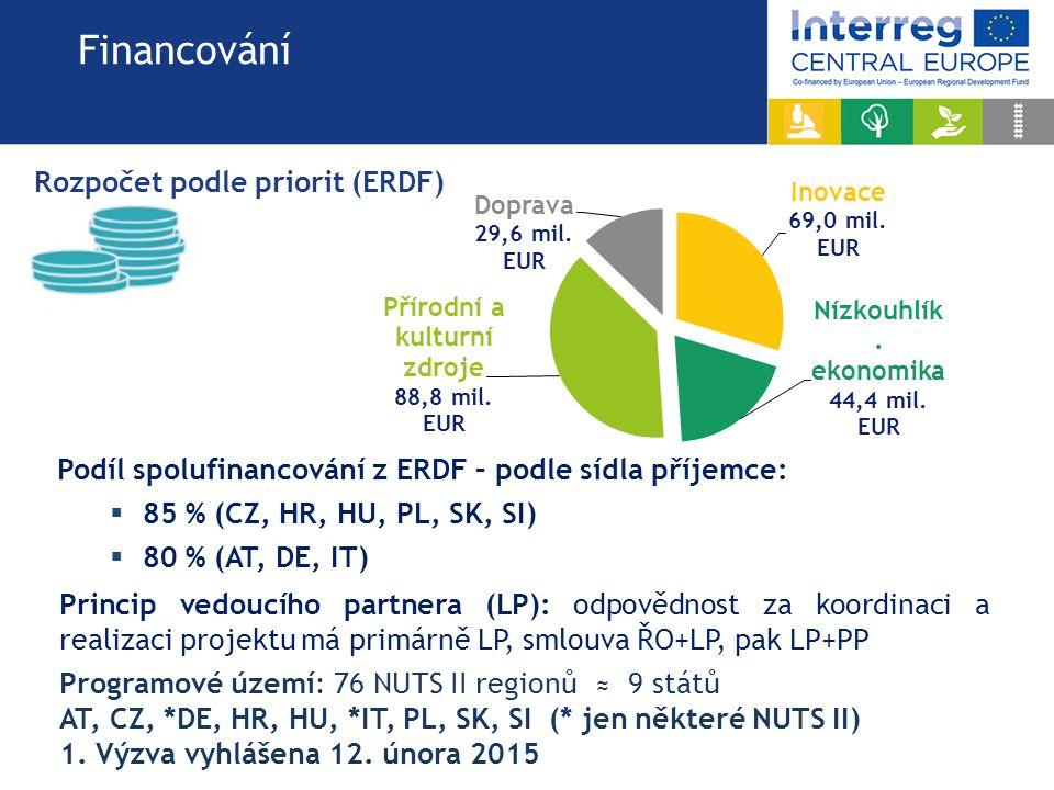 Podíl spolufinancování z ERDF – podle sídla příjemce:  85 % (CZ, HR, HU, PL, SK, SI)  80 % (AT, DE, IT) Rozpočet podle priorit (ERDF) Financování Princip vedoucího partnera (LP): odpovědnost za koordinaci a realizaci projektu má primárně LP, smlouva ŘO+LP, pak LP+PP Programové území: 76 NUTS II regionů ≈ 9 států AT, CZ, *DE, HR, HU, *IT, PL, SK, SI (* jen některé NUTS II) 1.