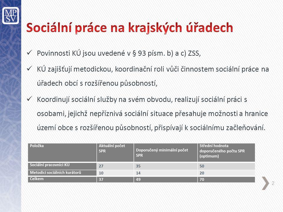 Povinnosti KÚ jsou uvedené v § 93 písm. b) a c) ZSS, KÚ zajišťují metodickou, koordinační roli vůči činnostem sociální práce na úřadech obcí s rozšíře