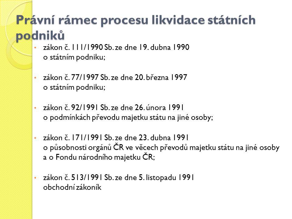 Právní rámec procesu likvidace státních podniků zákon č. 111/1990 Sb. ze dne 19. dubna 1990 o státním podniku; zákon č. 77/1997 Sb. ze dne 20. března