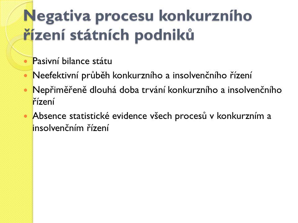 Negativa procesu konkurzního řízení státních podniků Pasivní bilance státu Neefektivní průběh konkurzního a insolvenčního řízení Nepřiměřeně dlouhá doba trvání konkurzního a insolvenčního řízení Absence statistické evidence všech procesů v konkurzním a insolvenčním řízení