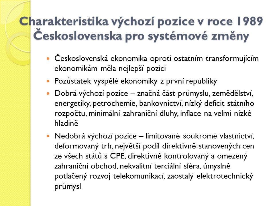 Charakteristika výchozí pozice v roce 1989 Československa pro systémové změny Československá ekonomika oproti ostatním transformujícím ekonomikám měla nejlepší pozici Pozůstatek vyspělé ekonomiky z první republiky Dobrá výchozí pozice – značná část průmyslu, zemědělství, energetiky, petrochemie, bankovnictví, nízký deficit státního rozpočtu, minimální zahraniční dluhy, inflace na velmi nízké hladině Nedobrá výchozí pozice – limitované soukromé vlastnictví, deformovaný trh, největší podíl direktivně stanovených cen ze všech států s CPE, direktivně kontrolovaný a omezený zahraniční obchod, nekvalitní terciální sféra, úmyslně potlačený rozvoj telekomunikací, zaostalý elektrotechnický průmysl