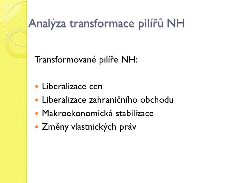 Analýza transformace pilířů NH Transformované pilíře NH: Liberalizace cen Liberalizace zahraničního obchodu Makroekonomická stabilizace Změny vlastnic