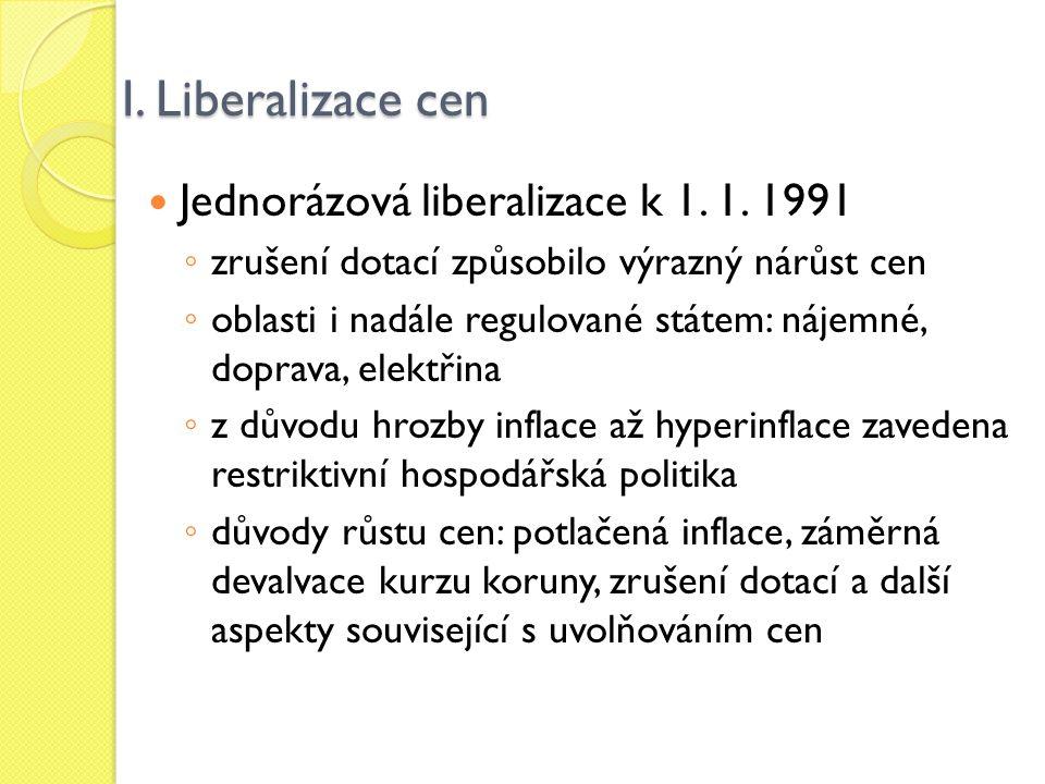 I. Liberalizace cen Jednorázová liberalizace k 1. 1. 1991 ◦ zrušení dotací způsobilo výrazný nárůst cen ◦ oblasti i nadále regulované státem: nájemné,