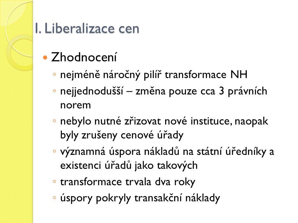 I. Liberalizace cen Zhodnocení ◦ nejméně náročný pilíř transformace NH ◦ nejjednodušší – změna pouze cca 3 právních norem ◦ nebylo nutné zřizovat nové